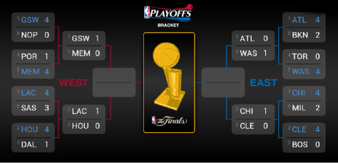 - Taken from http://www.nba.com/playoffs/