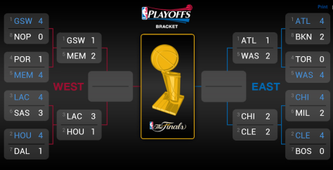 Taken from http://www.nba.com/playoffs/