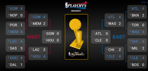 Taken from www.nba.com/playoffs/