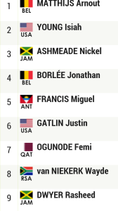 Image: brussels.diamondleague.com