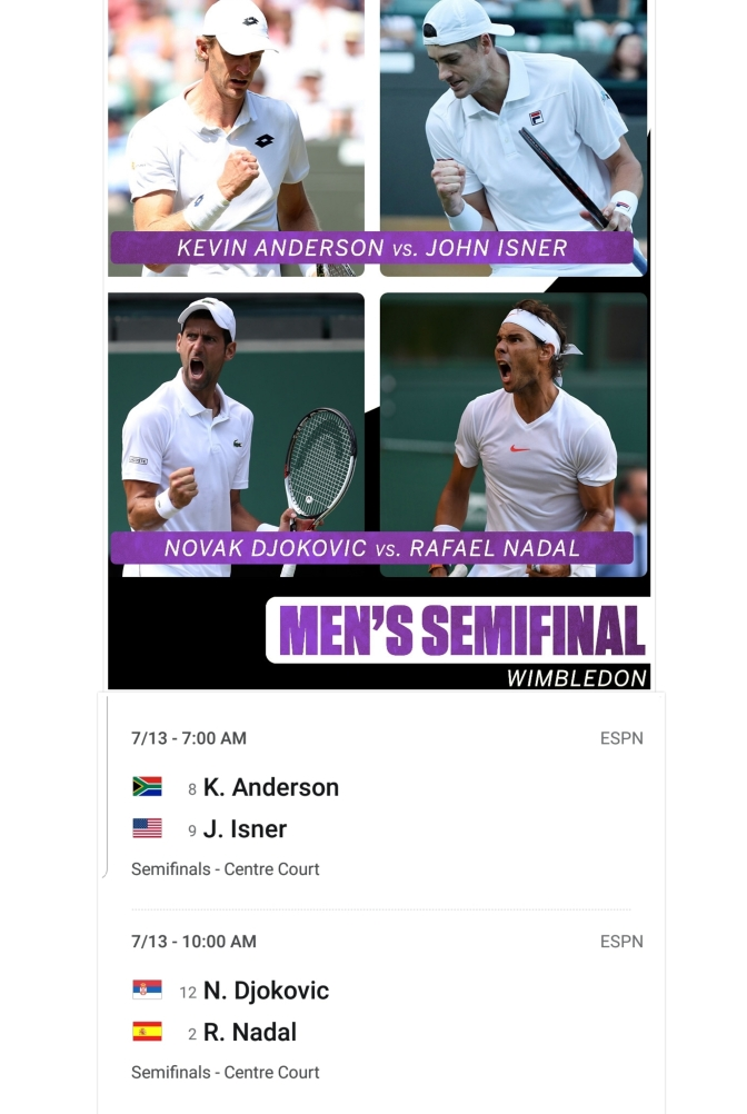 How are the Wimbledon Finals looking for this Weekend?